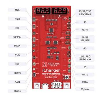 Mega-Idea iCharger...